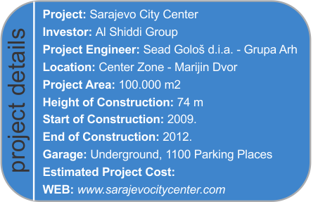 sarajevo city_center_sa-c.net_DETAILS